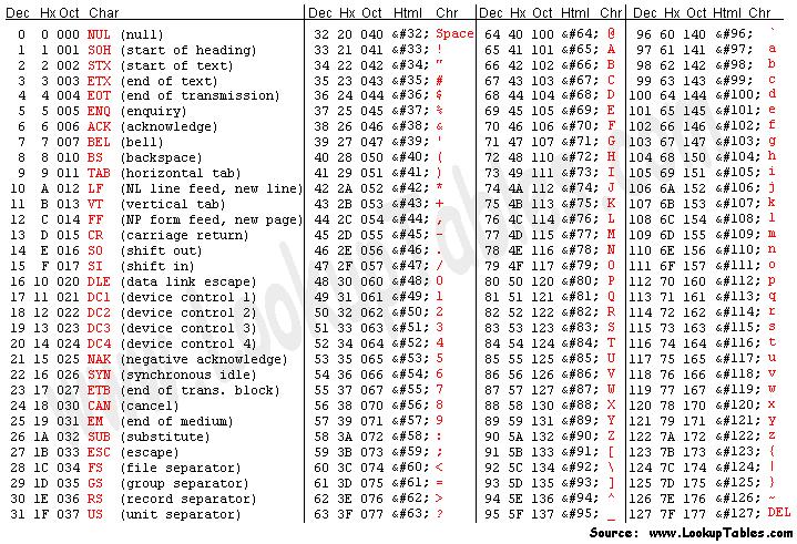 tables_ascii_1.png