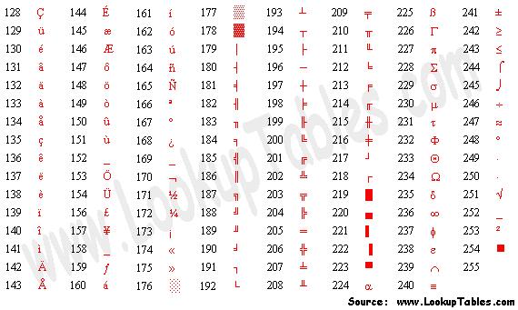 tables_ascii_2.png